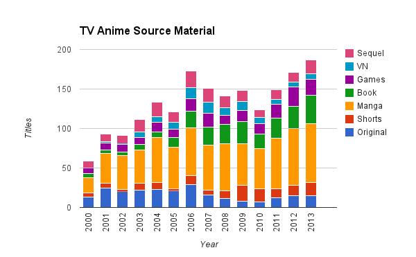 tv_anime_source